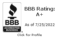 Alltech Installations Inc. BBB Business Review