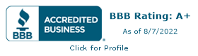 Permanent Irrigation BBB Business Review
